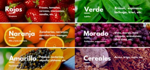 Alimentos contra el cáncer